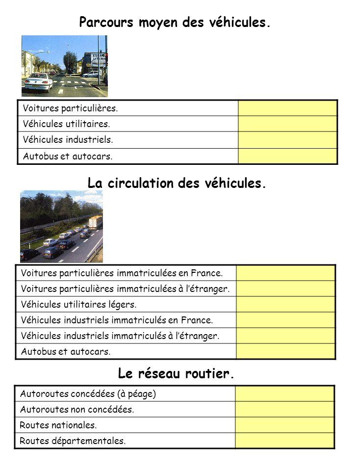 Autoroutes concédées (à péage) Autoroutes non concédées.