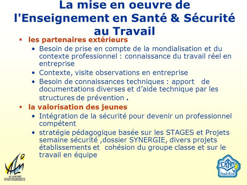 La mise en oeuvre de l'Enseignement en Santé & Sécurité au Travail les partenaires extérieurs Besoin de prise en compte de la mondialisation et du con