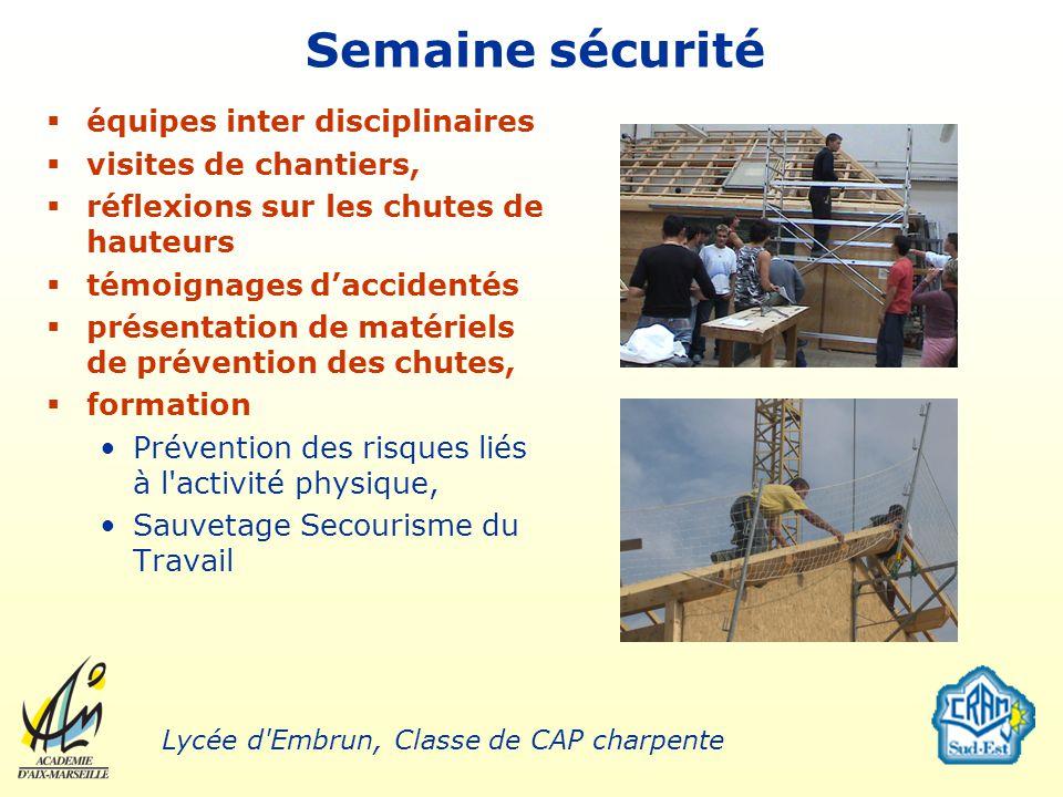 Semaine sécurité équipes inter disciplinaires visites de chantiers, réflexions sur les chutes de hauteurs témoignages daccidentés présentation de maté