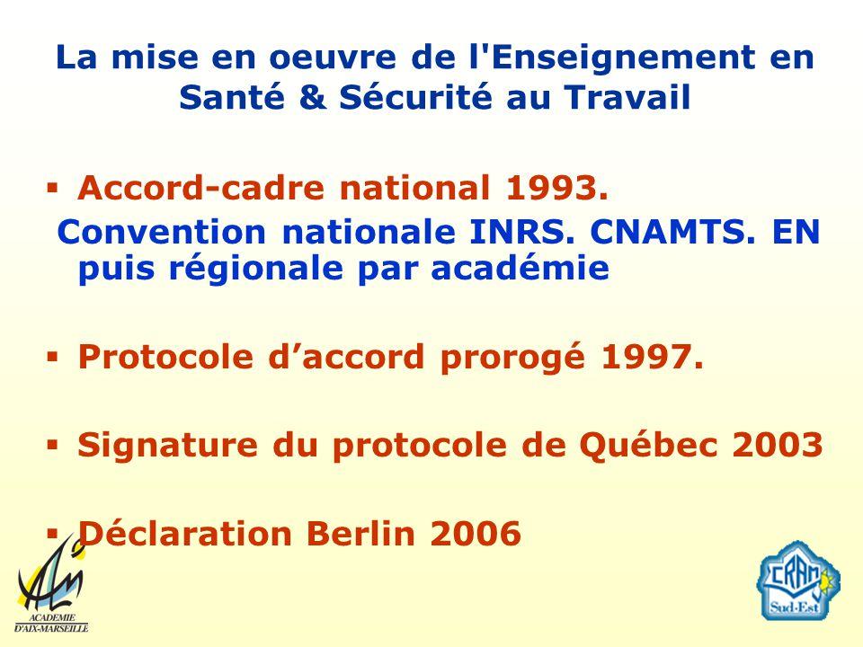 La mise en oeuvre de l'Enseignement en Santé & Sécurité au Travail Accord-cadre national 1993. Convention nationale INRS. CNAMTS. EN puis régionale pa
