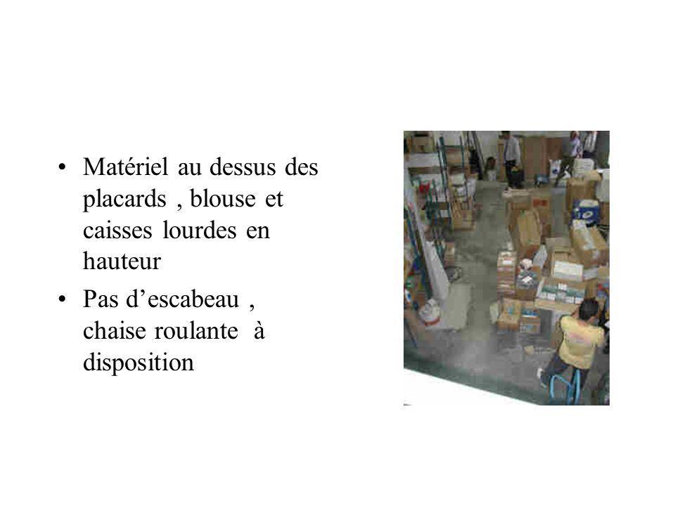 Matériel au dessus des placards, blouse et caisses lourdes en hauteur Pas descabeau, chaise roulante à disposition