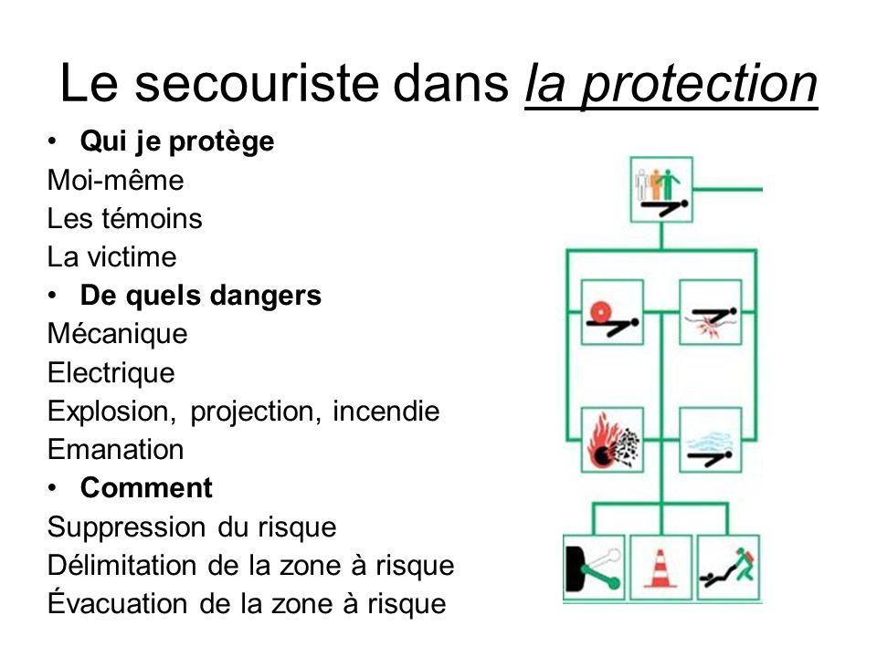 Le secouriste dans la protection Qui je protège Moi-même Les témoins La victime De quels dangers Mécanique Electrique Explosion, projection, incendie