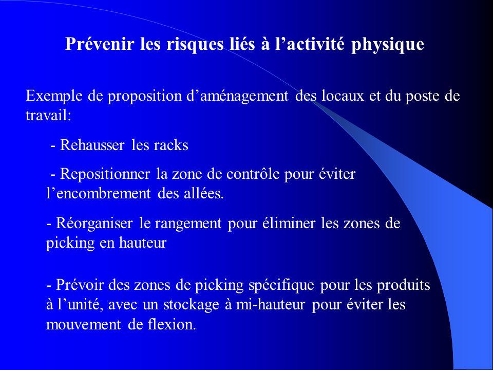 Prévenir les risques liés à lactivité physique Exemple de proposition daménagement des locaux et du poste de travail: - Rehausser les racks - Repositi