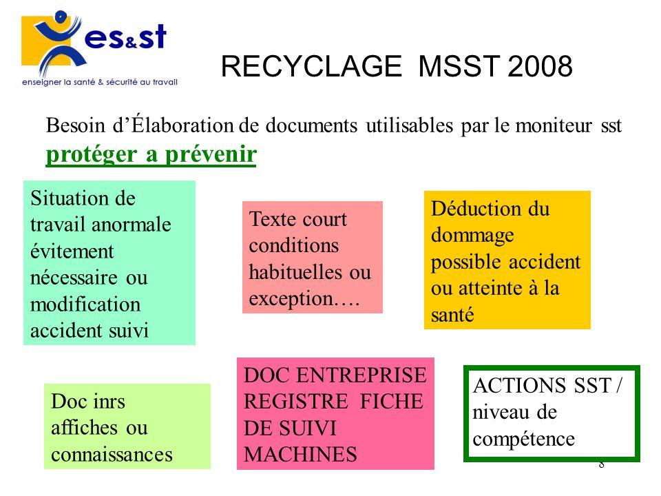 8 RECYCLAGE MSST 2008 Besoin dÉlaboration de documents utilisables par le moniteur sst protéger a prévenir Situation de travail anormale évitement néc