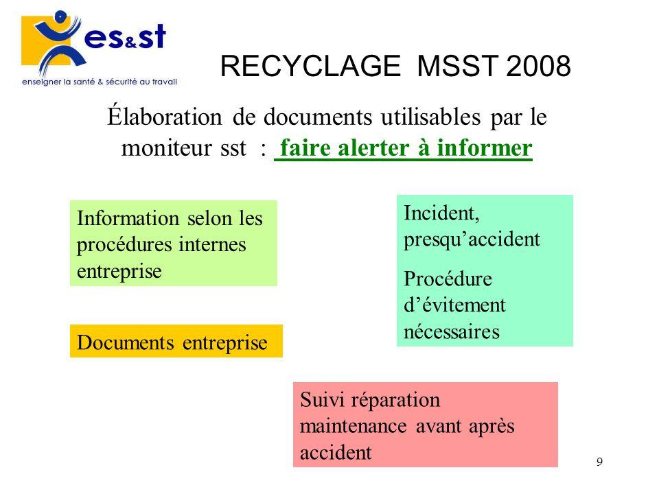 9 RECYCLAGE MSST 2008 Élaboration de documents utilisables par le moniteur sst : faire alerter à informer Information selon les procédures internes en