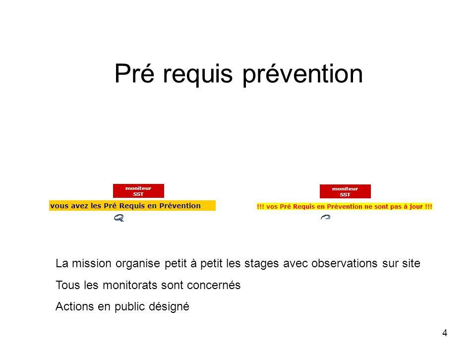 4 Pré requis prévention La mission organise petit à petit les stages avec observations sur site Tous les monitorats sont concernés Actions en public d