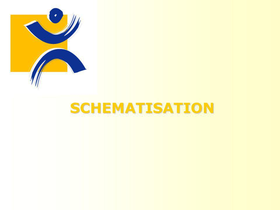 SCHEMATISATION