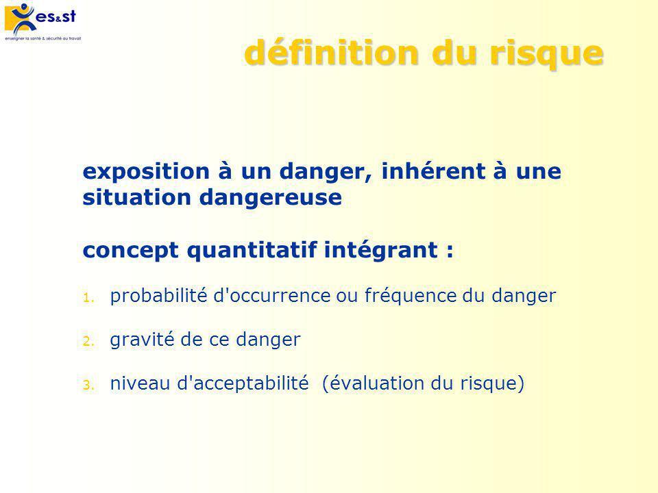 définition du risque exposition à un danger, inhérent à une situation dangereuse concept quantitatif intégrant : 1.