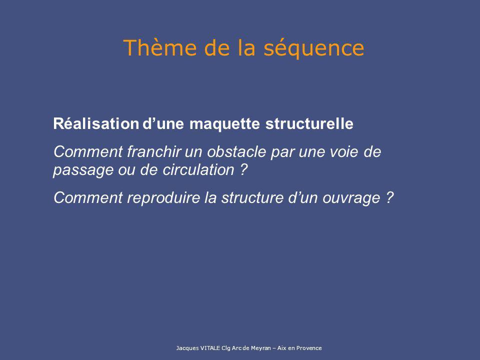 Jacques VITALE Clg Arc de Meyran – Aix en Provence Thème de la séquence Réalisation dune maquette structurelle Comment franchir un obstacle par une vo