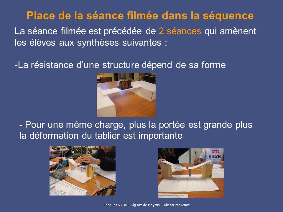 Jacques VITALE Clg Arc de Meyran – Aix en Provence Séance n°3 : la séance filmée Synthèse : la structure triangulée supporte la charge sans se déformer.