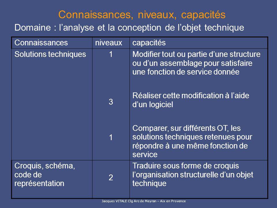 Jacques VITALE Clg Arc de Meyran – Aix en Provence Connaissances, niveaux, capacités Connaissancesniveauxcapacités Solutions techniques131131 Modifier
