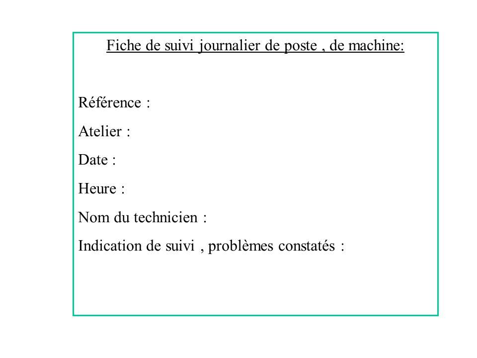 Fiche de suivi journalier de poste, de machine: Référence : Atelier : Date : Heure : Nom du technicien : Indication de suivi, problèmes constatés :