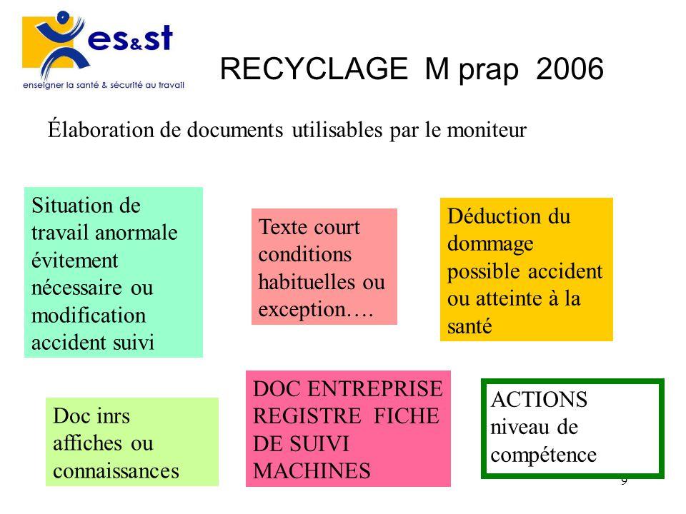 9 RECYCLAGE M prap 2006 Élaboration de documents utilisables par le moniteur Situation de travail anormale évitement nécessaire ou modification accide