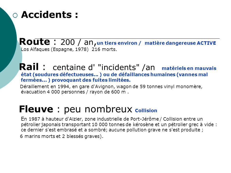 Accidents : Route : 200 / an, un tiers environ / matière dangereuse ACTIVE Los Alfaques (Espagne, 1978) 216 morts. Rail : centaine d'