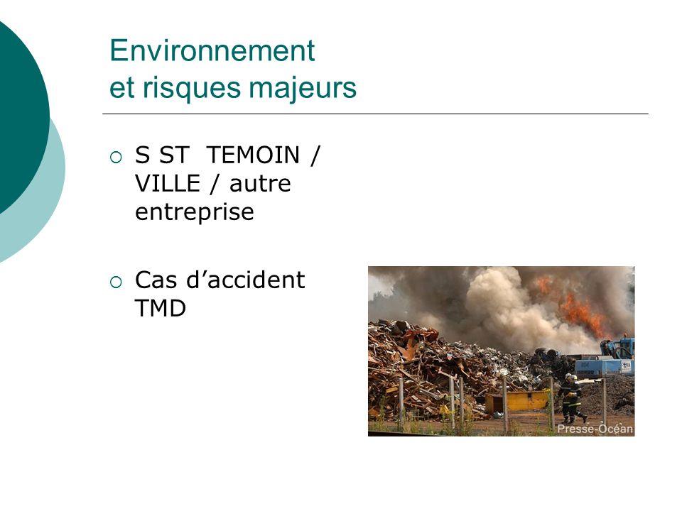 Environnement et risques majeurs S ST TEMOIN / VILLE / autre entreprise Cas daccident TMD