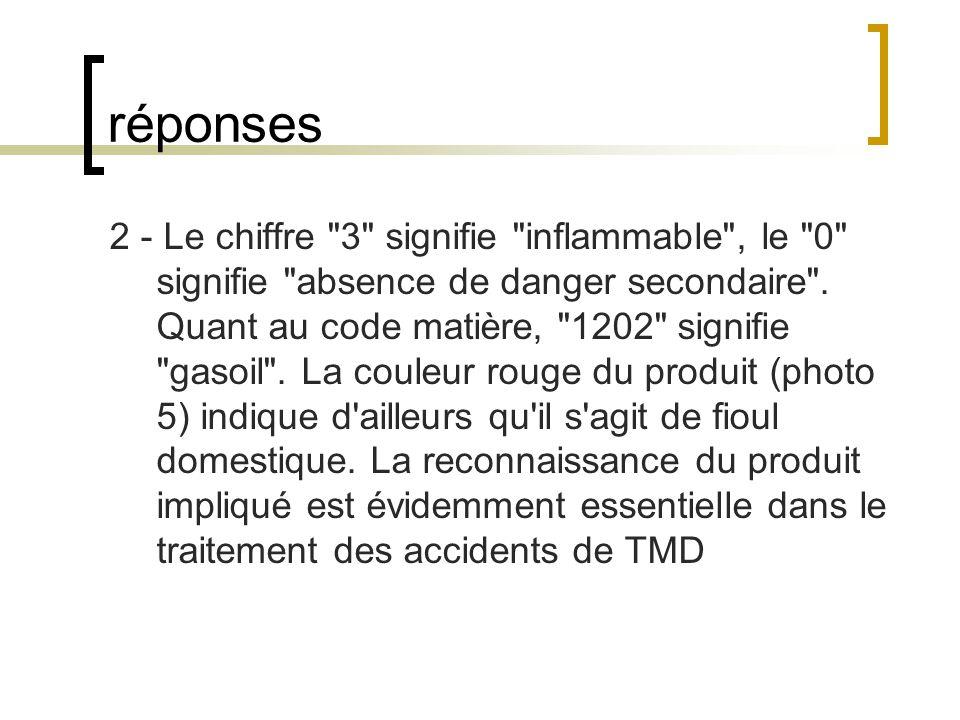 réponses 2 - Le chiffre 3 signifie inflammable , le 0 signifie absence de danger secondaire .
