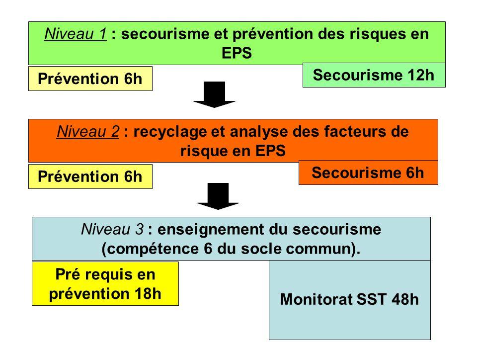 Niveau 1 : secourisme et prévention des risques en EPS Prévention 6h Secourisme 12h Niveau 2 : recyclage et analyse des facteurs de risque en EPS Prév