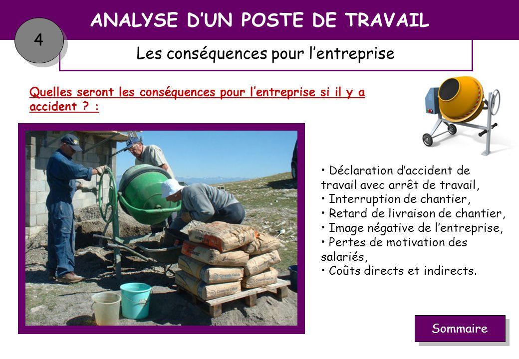 Propositions damélioration : Organisation chantier ANALYSE DUN POSTE DE TRAVAIL 5 5 Zone de déchargement Zone de chargement Eau Sable Sacs de ciment 2m