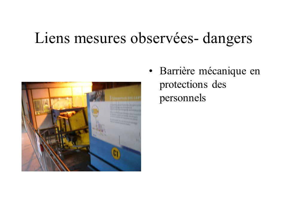 Liens mesures observées- dangers Barrière mécanique en protections des personnels