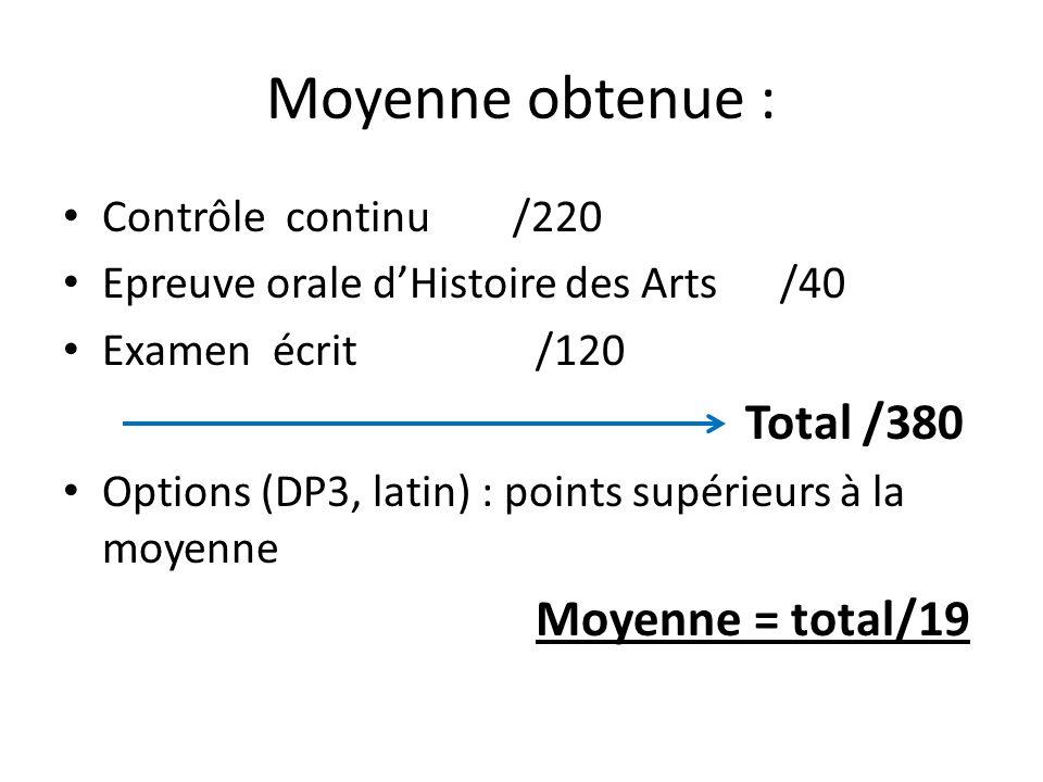 Moyenne obtenue : Contrôle continu /220 Epreuve orale dHistoire des Arts /40 Examen écrit /120 Total /380 Options (DP3, latin) : points supérieurs à la moyenne Moyenne = total/19