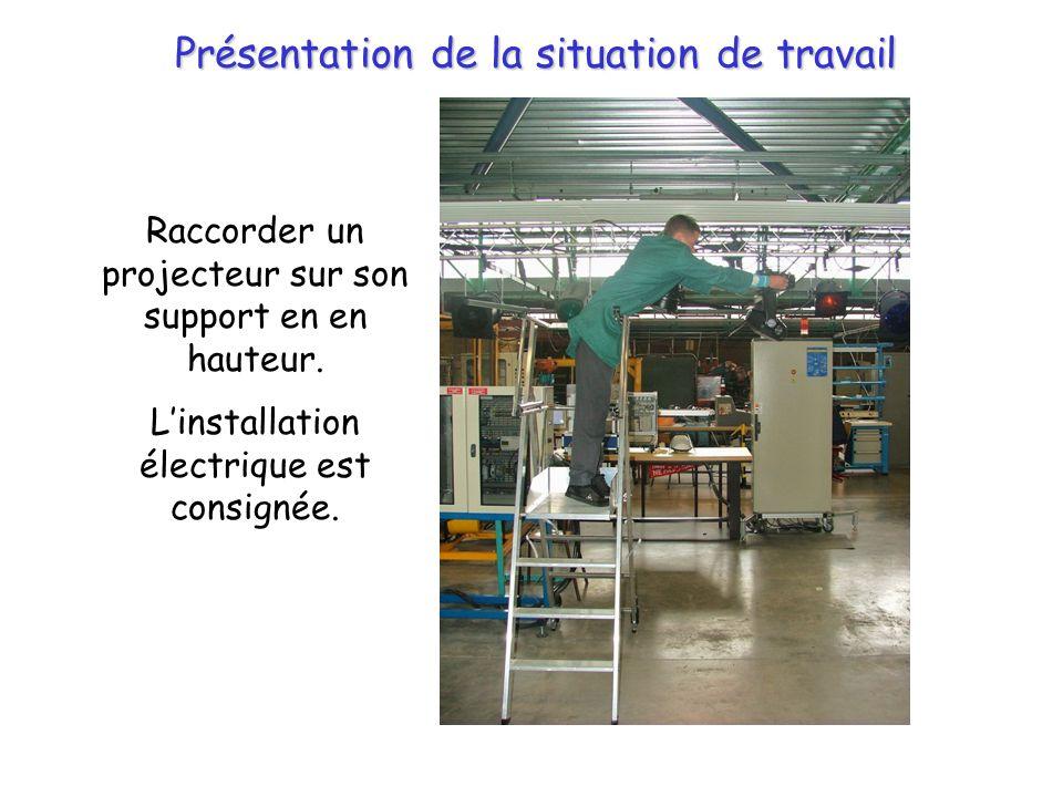 Présentation de la situation de travail Raccorder un projecteur sur son support en en hauteur. Linstallation électrique est consignée.