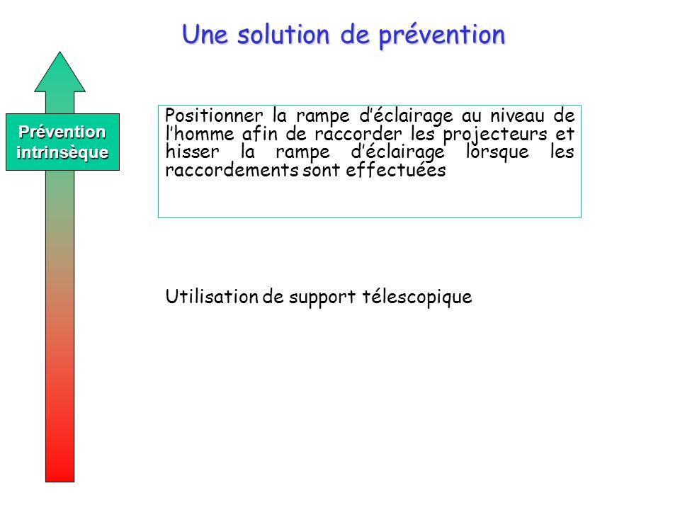 Une solution de prévention Préventionintrinsèque Positionner la rampe déclairage au niveau de lhomme afin de raccorder les projecteurs et hisser la ra