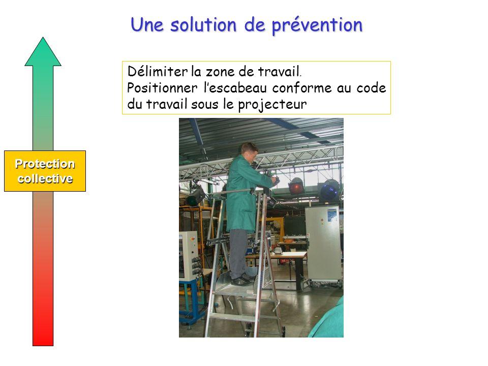 Une solution de prévention Protectioncollective Délimiter la zone de travail. Positionner lescabeau conforme au code du travail sous le projecteur