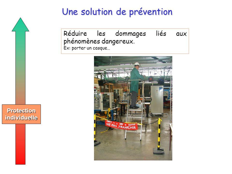 Une solution de prévention Protectionindividuelle Réduire les dommages liés aux phénomènes dangereux. Ex: porter un casque…