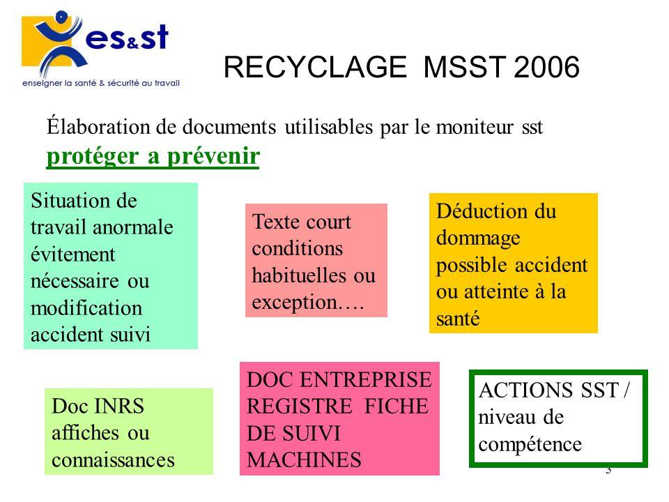 3 RECYCLAGE MSST 2006 Élaboration de documents utilisables par le moniteur sst protéger a prévenir Situation de travail anormale évitement nécessaire