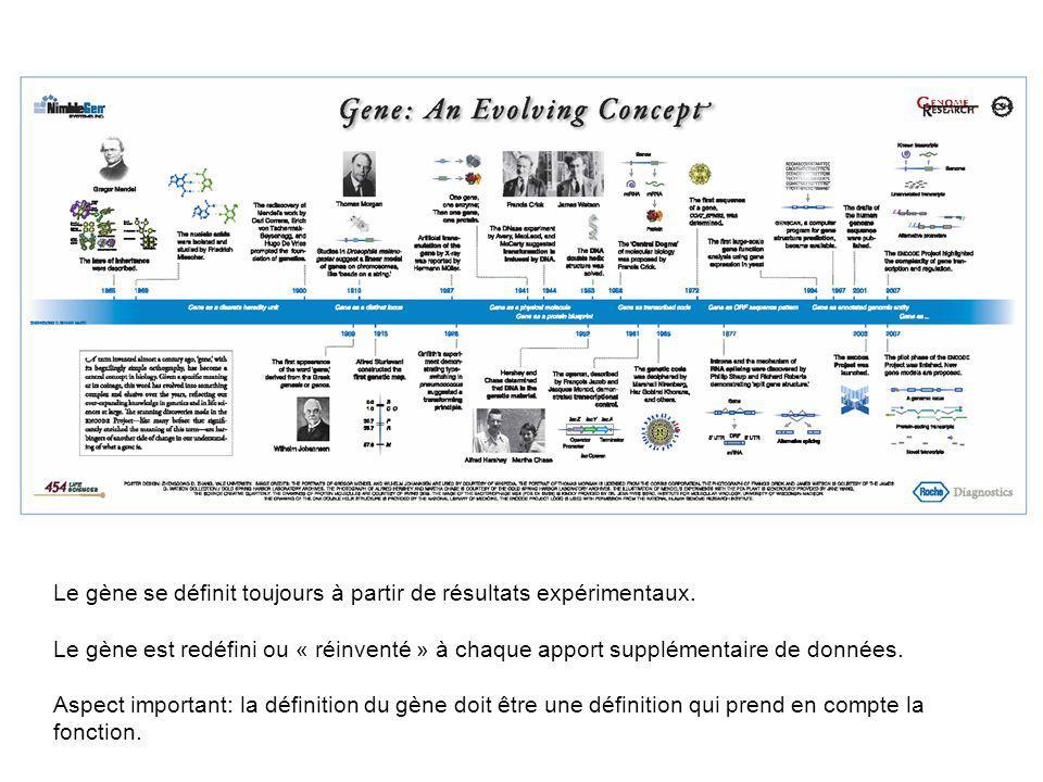 Le gène se définit toujours à partir de résultats expérimentaux. Le gène est redéfini ou « réinventé » à chaque apport supplémentaire de données. Aspe