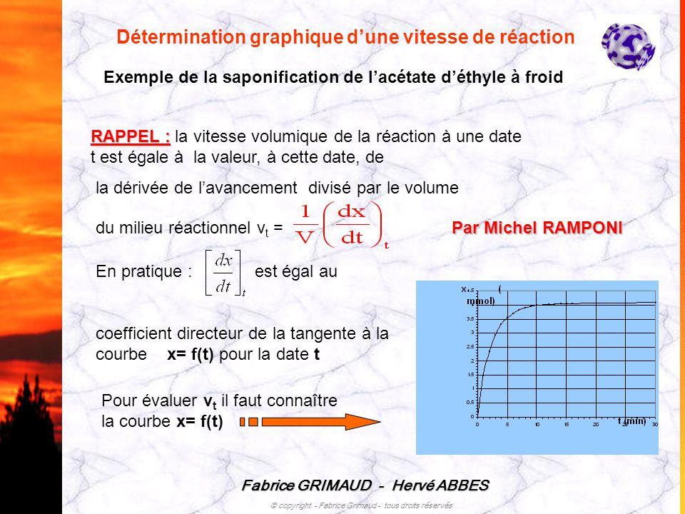 Fabrice GRIMAUD - Hervé ABBES © copyright - Fabrice Grimaud - tous droits réservés Détermination graphique dune vitesse de réaction Exemple de la sapo