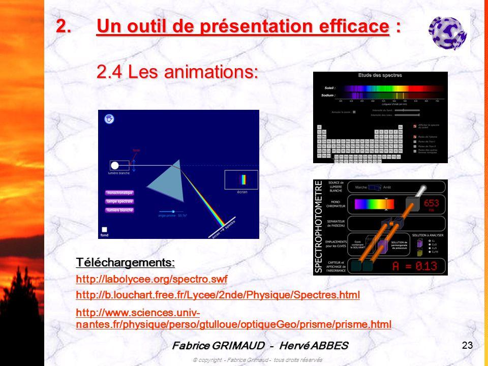 Fabrice GRIMAUD - Hervé ABBES © copyright - Fabrice Grimaud - tous droits réservés 23 2.U n outil de présentation efficace : 2.4 Les animations: Téléc