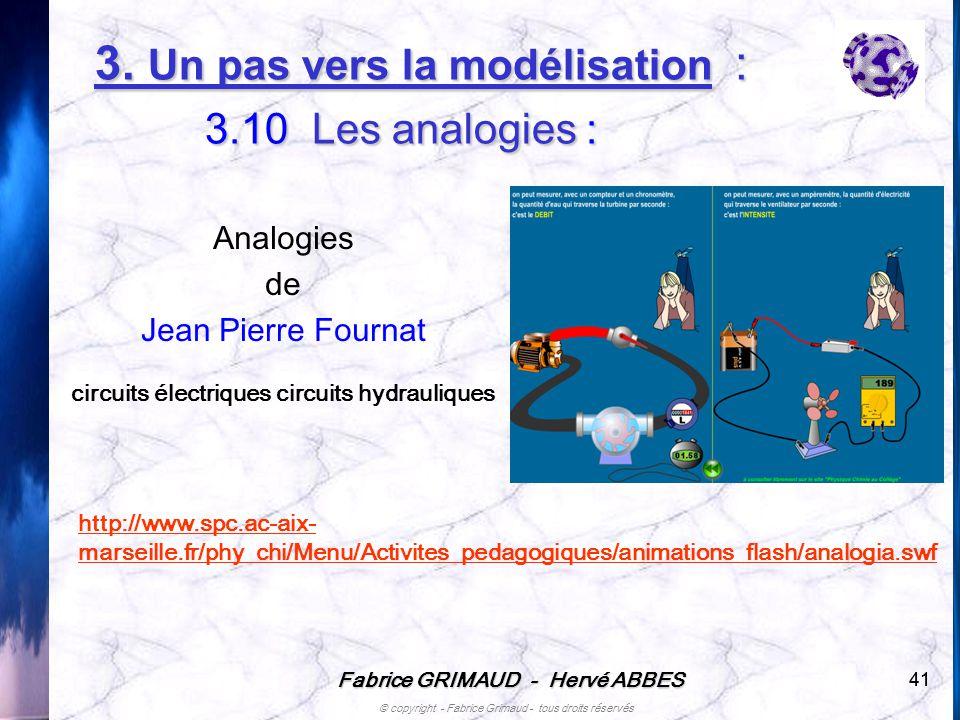 Fabrice GRIMAUD - Hervé ABBES © copyright - Fabrice Grimaud - tous droits réservés 41 Analogies de Jean Pierre Fournat circuits électriques circuits h
