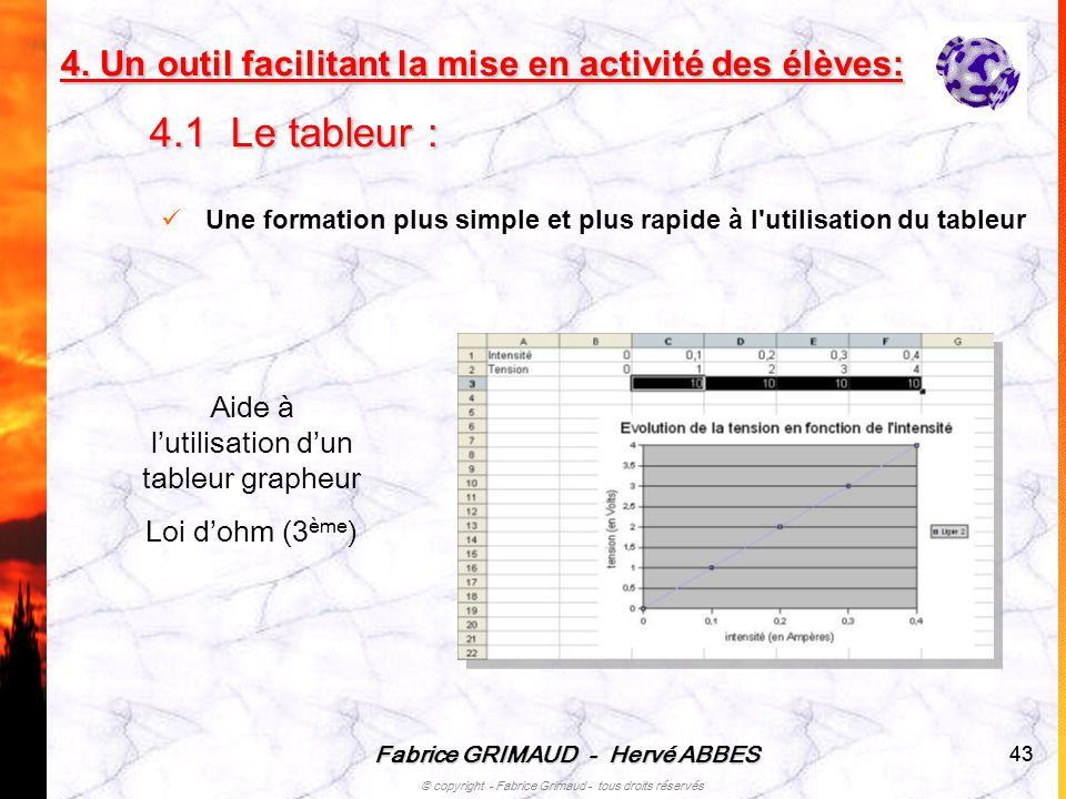 Fabrice GRIMAUD - Hervé ABBES © copyright - Fabrice Grimaud - tous droits réservés 43 Une formation plus simple et plus rapide à l'utilisation du tabl