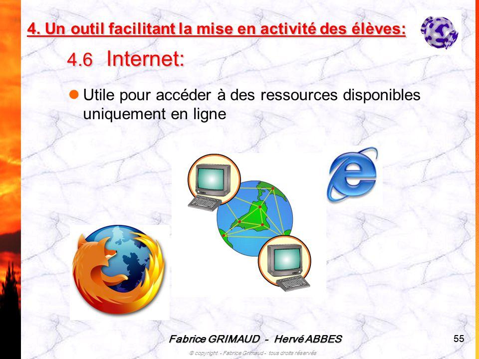 Fabrice GRIMAUD - Hervé ABBES © copyright - Fabrice Grimaud - tous droits réservés 55 Utile pour accéder à des ressources disponibles uniquement en li