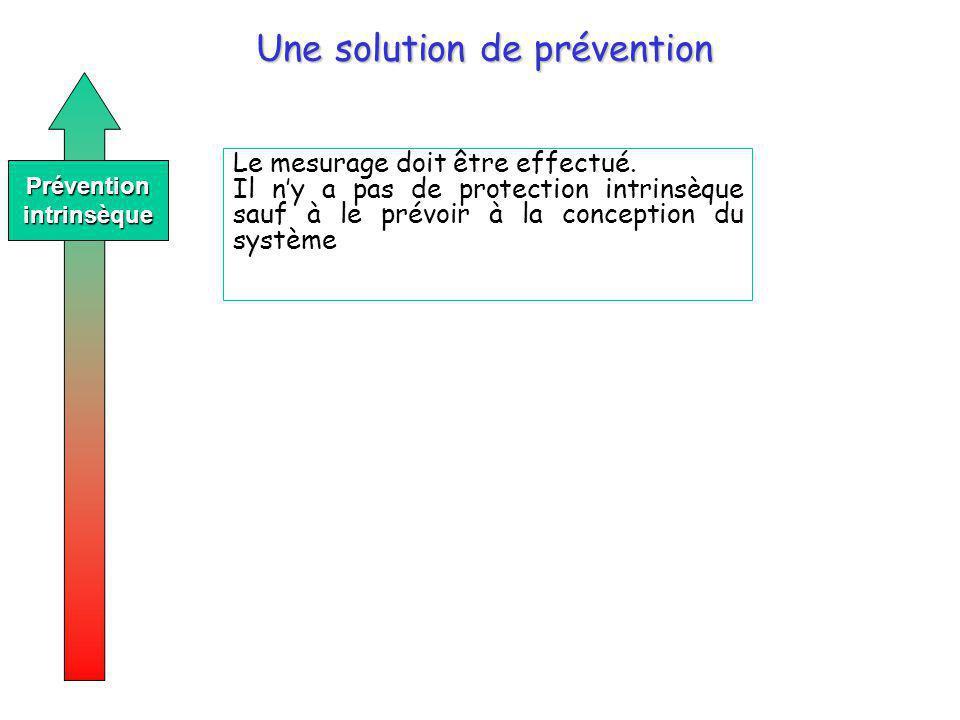 Une solution de prévention Préventionintrinsèque Le mesurage doit être effectué. Il ny a pas de protection intrinsèque sauf à le prévoir à la concepti