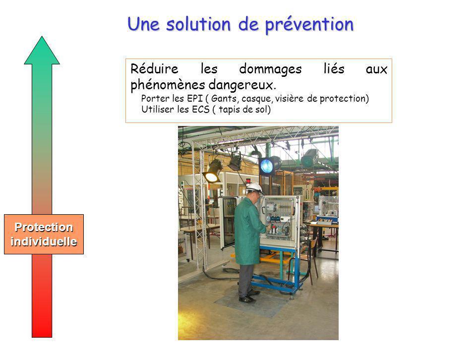 Une solution de prévention Protectionindividuelle Réduire les dommages liés aux phénomènes dangereux. Porter les EPI ( Gants, casque, visière de prote