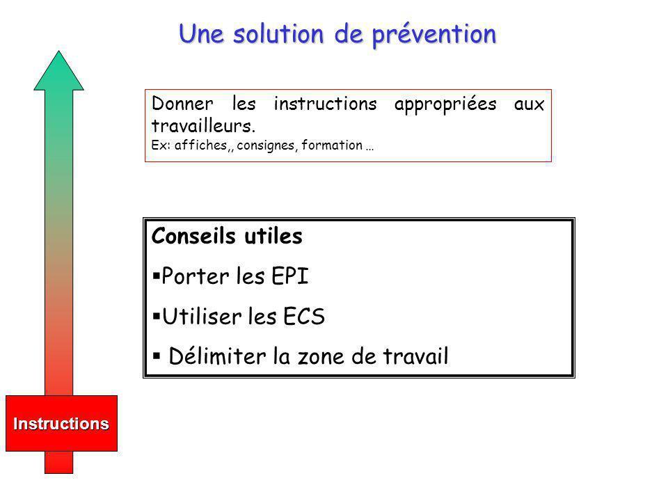 Une solution de prévention Instructions Donner les instructions appropriées aux travailleurs. Ex: affiches,, consignes, formation … Conseils utiles Po