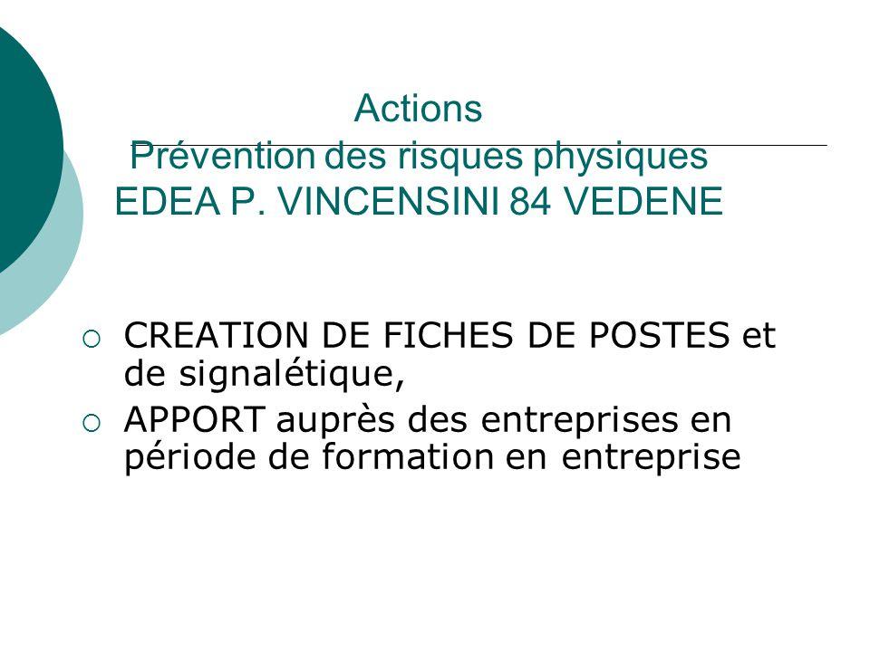 Actions Prévention des risques physiques EDEA P.
