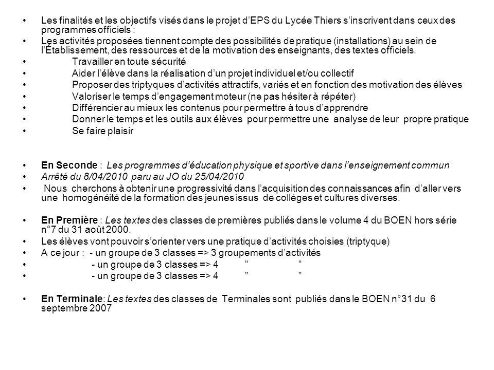 Les finalités et les objectifs visés dans le projet dEPS du Lycée Thiers sinscrivent dans ceux des programmes officiels : Les activités proposées tien