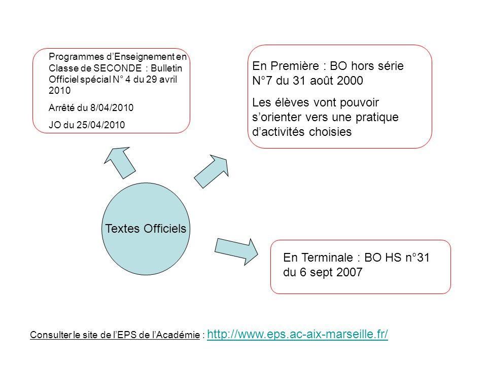 Programmes dEnseignement en Classe de SECONDE : Bulletin Officiel spécial N° 4 du 29 avril 2010 Arrêté du 8/04/2010 JO du 25/04/2010 En Terminale : BO