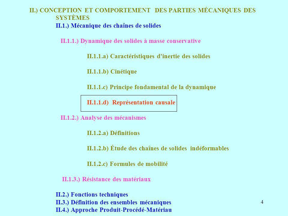 35 Élément Mécanique processeur (GIC) Schéma Bloc causal (C.I.