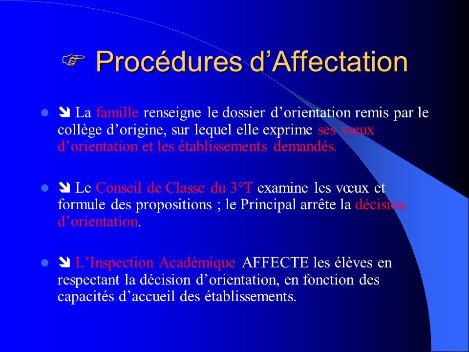 Procédures dInscription Procédures dInscription Les lycées reçoivent de lInspection Académique les listes des élèves affectés.