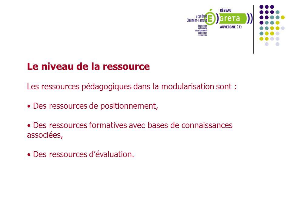 Le niveau de la ressource Les ressources pédagogiques dans la modularisation sont : Des ressources de positionnement, Des ressources formatives avec b