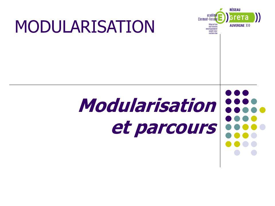 Cest un ensemble organisé de modules de formation, créé à partir dun ou plusieurs référentiels dactivités professionnelles ou de diplômes et qui permet : La construction et la mise en œuvre de parcours personnalisés.