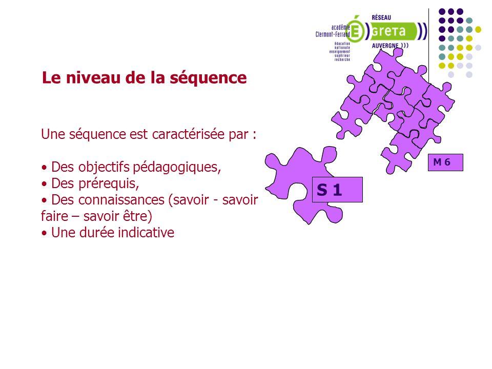 Une séquence est caractérisée par : Des objectifs pédagogiques, Des prérequis, Des connaissances (savoir - savoir faire – savoir être) Une durée indic