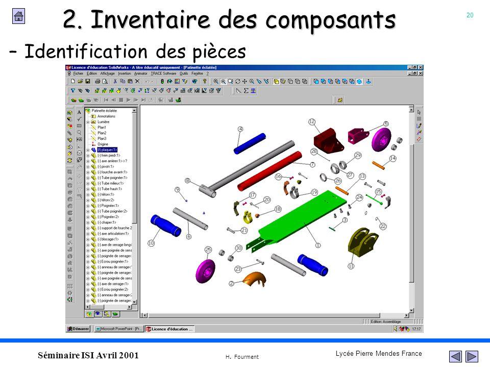 20 Lycée Pierre Mendes France H. Fourment Séminaire ISI Avril 2001 2. Inventaire des composants –Identification des pièces