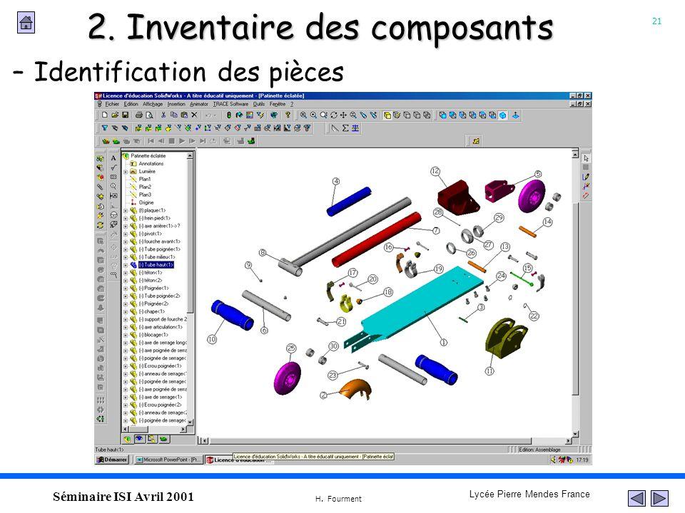 21 Lycée Pierre Mendes France H. Fourment Séminaire ISI Avril 2001 2. Inventaire des composants –Identification des pièces