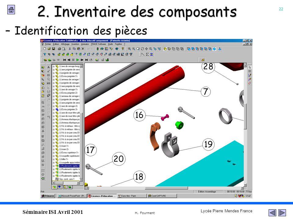 22 Lycée Pierre Mendes France H. Fourment Séminaire ISI Avril 2001 2. Inventaire des composants –Identification des pièces