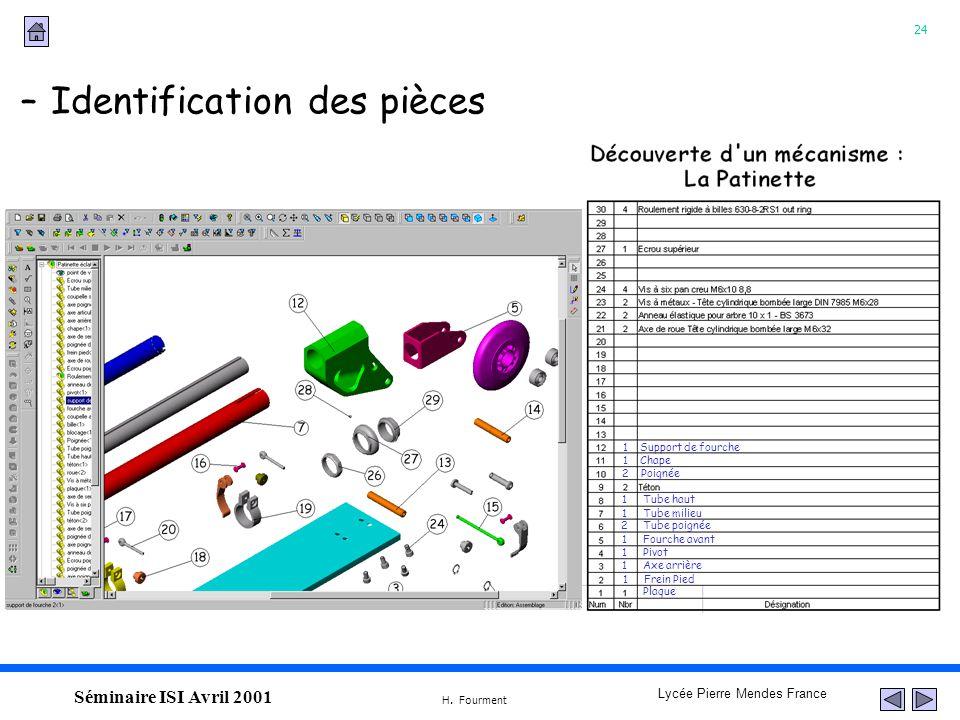 24 Lycée Pierre Mendes France H. Fourment Séminaire ISI Avril 2001 Plaque 1 Pivot 1 Fourche avant 1 Axe arrière 1 Frein Pied 2 Tube poignée 1 Tube mil